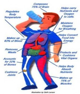 drink water keep you healthy happy and beautiful keep doctor away 2012