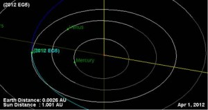 asteroid flyby hmed 957 many more coming towards earth are we prepared? and can we survive? we need to escape earth